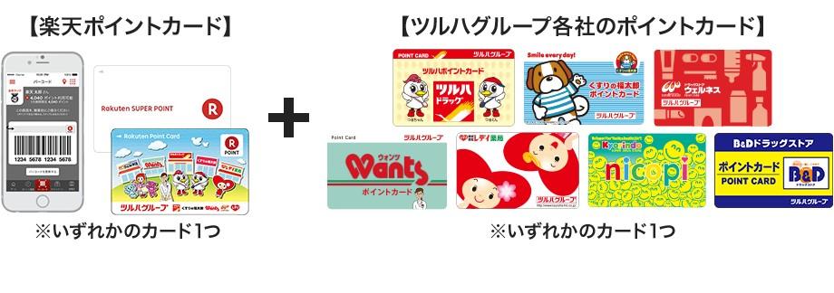 【楽天ポイントカード】+【ツルハグループ各社のポイントカード】