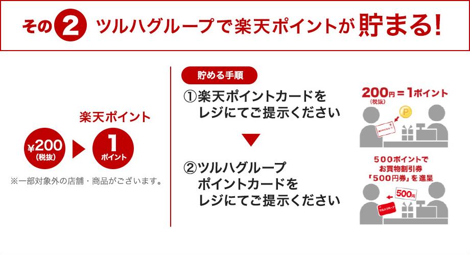 その2.ツルハグループで楽天ポイントが貯まる! ¥200=楽天ポイント1ポイント ※一部対象外の店舗・商品がございます。
