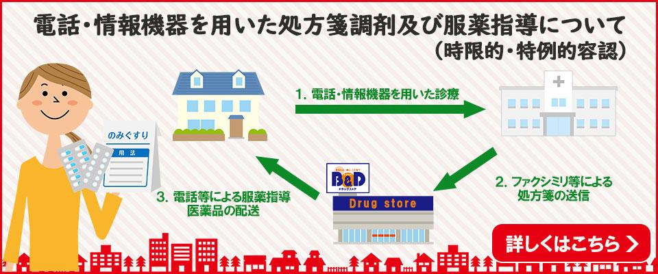 電話・情報機器を用いた処方箋調剤及び服薬指導について(時限的・特例的容認)